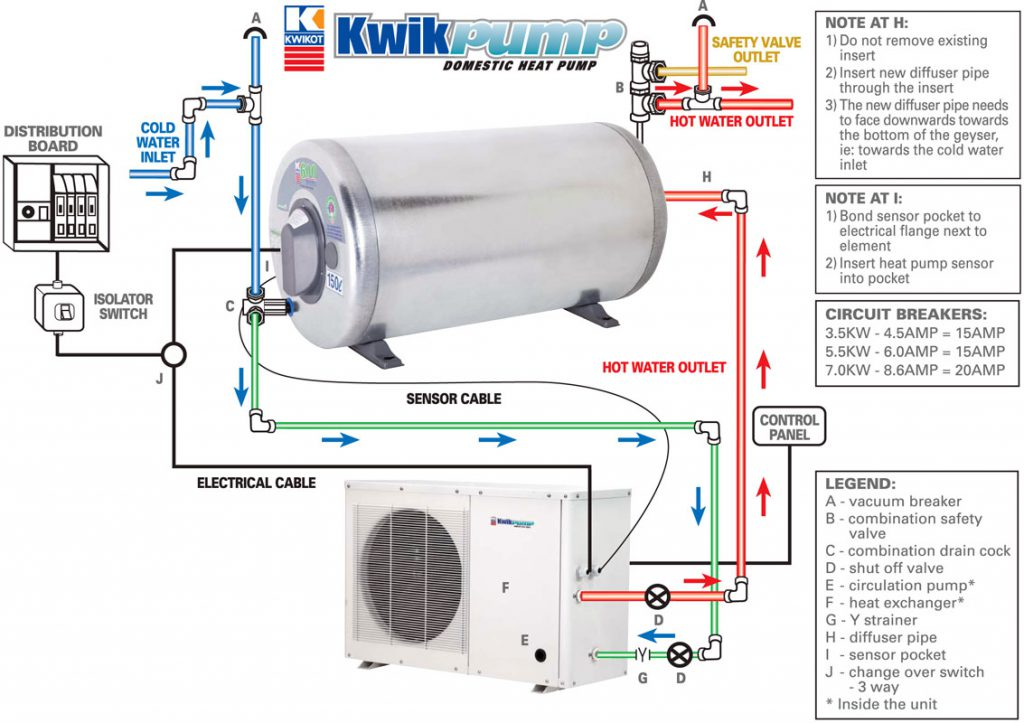 kwikot_heat_pump_installation_diagram